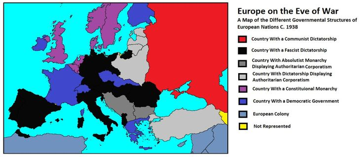 Types of governments in Europe, 1938.