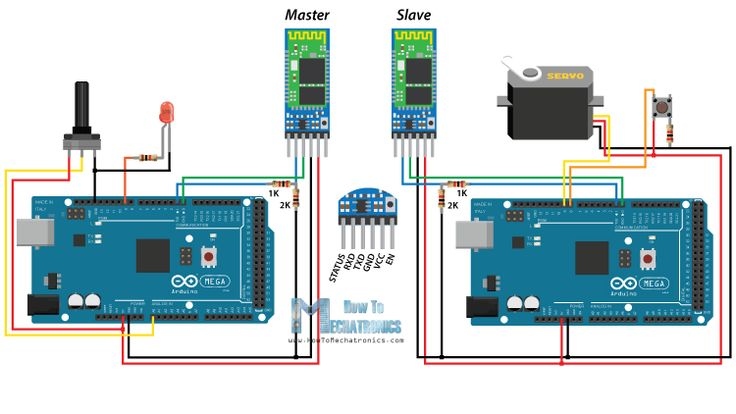 Communcation Between Two HC-05 Bluetooth Module Circuit Schematics