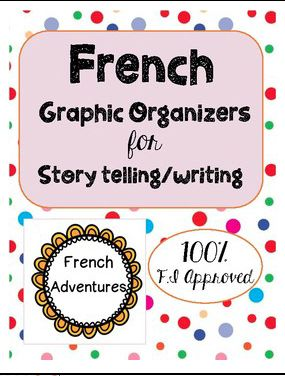 https://www.teacherspayteachers.com/Product/French-Graphic-Organizers-for-Story-Writing-2998940