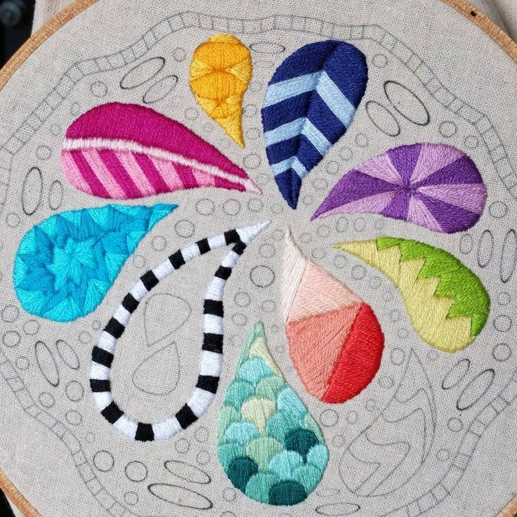 Still stitching. Wish I had kept track of time on this one. Pattern, maybe? #embroidery #doodles #doodleembroidery #stitching #zentangle #bordado #broderie