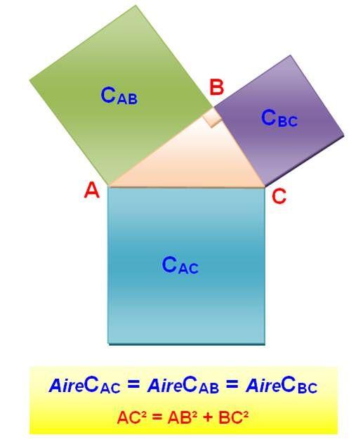 Théorème de Pythagore, démonstrations