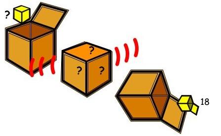 magic box math game