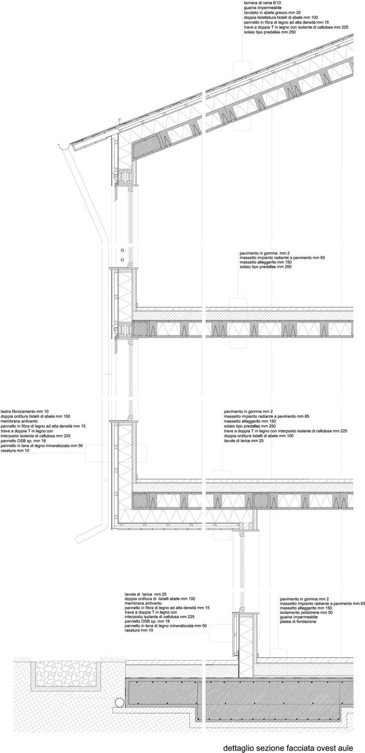 25 mejores im 225 genes de architecture vegetation en pinterest - Dettaglio_full