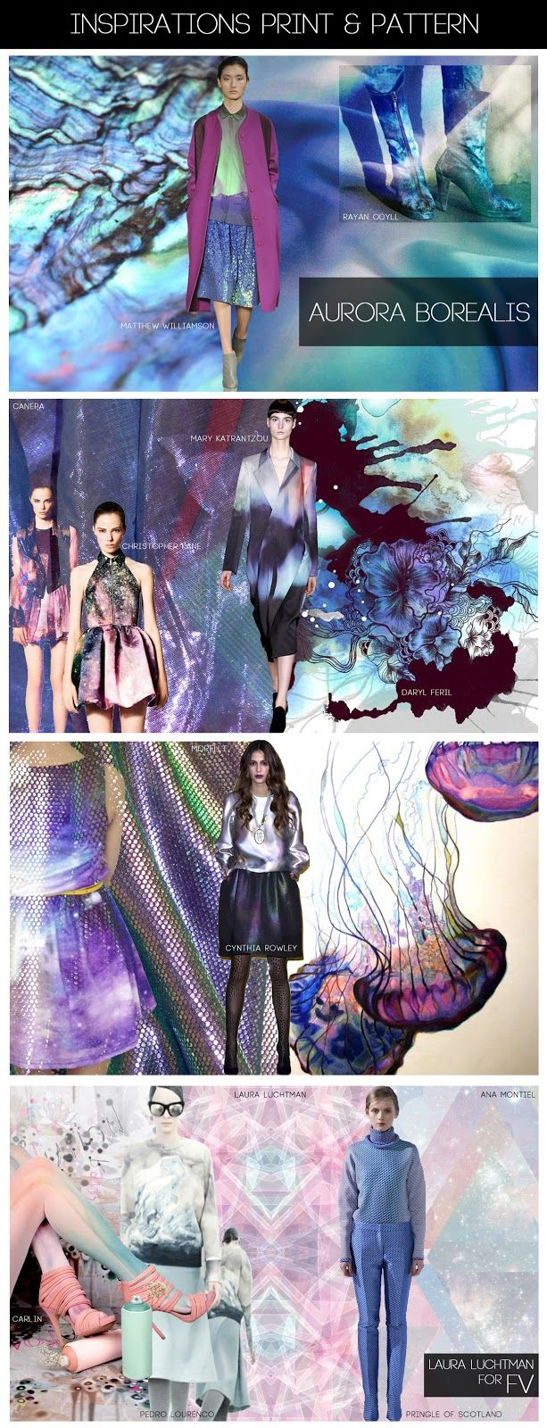 FASHION VIGNETTE: [ INSPIRATIONS PRINT + PATTERN ] KUKKA by Laura Luchtman - AURORA BOREALIS