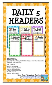 Daily 5 Headers:DIRECTIONS:Complete these Daily 5 Header T-charts as a class while introducing Daily 5 in your classroom.INCLUDES:Read ...