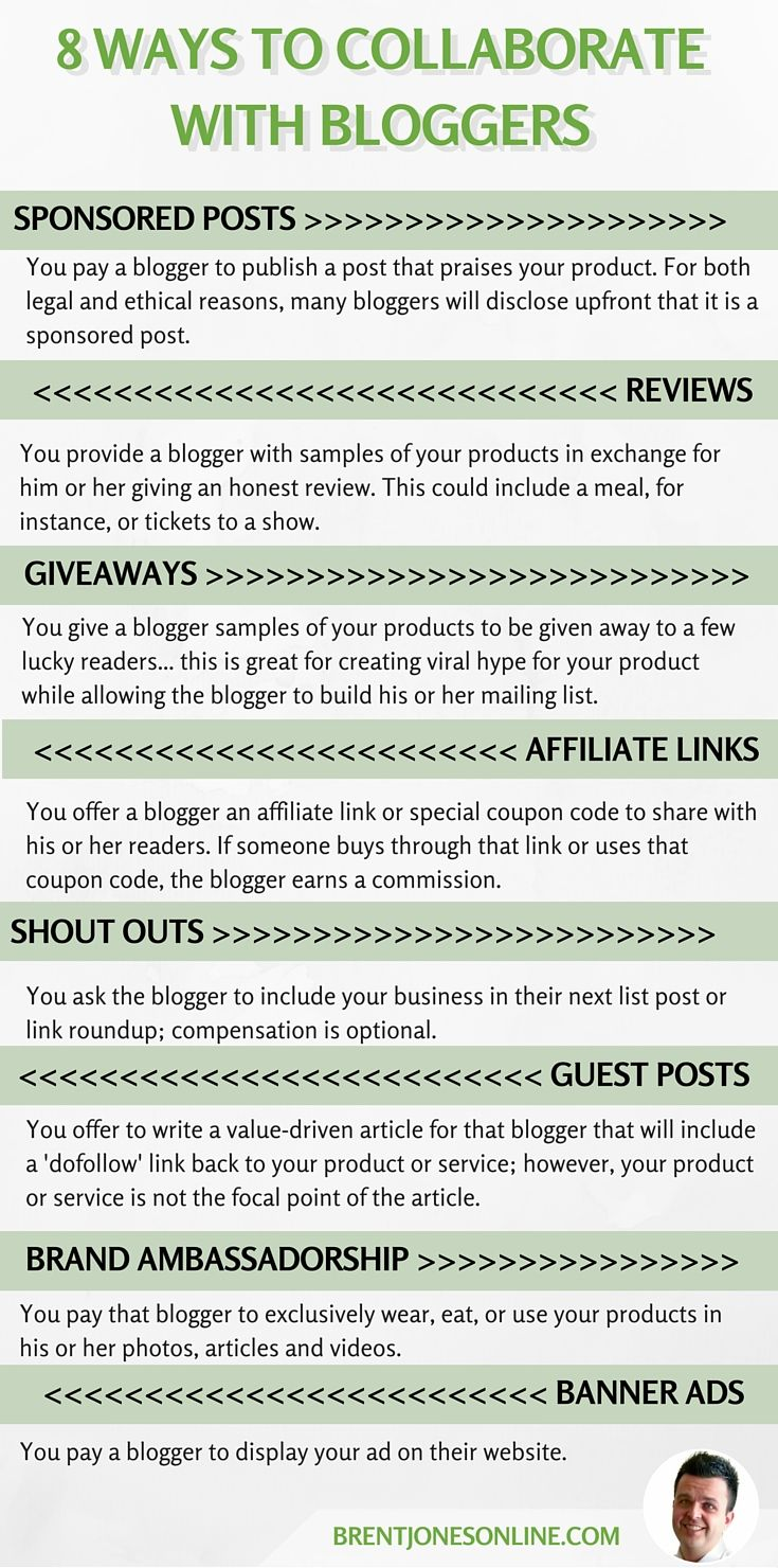 Here's How to Find & Collaborate with Bloggers in Your Niche @brentjonline