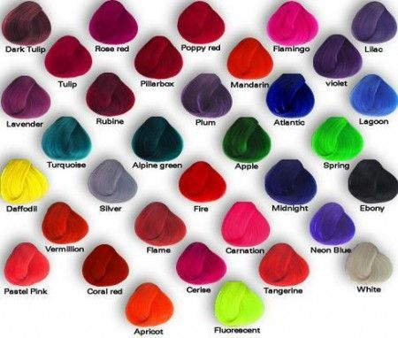 Punky Colour hair color swatches ... I think I'm going to try turquoise