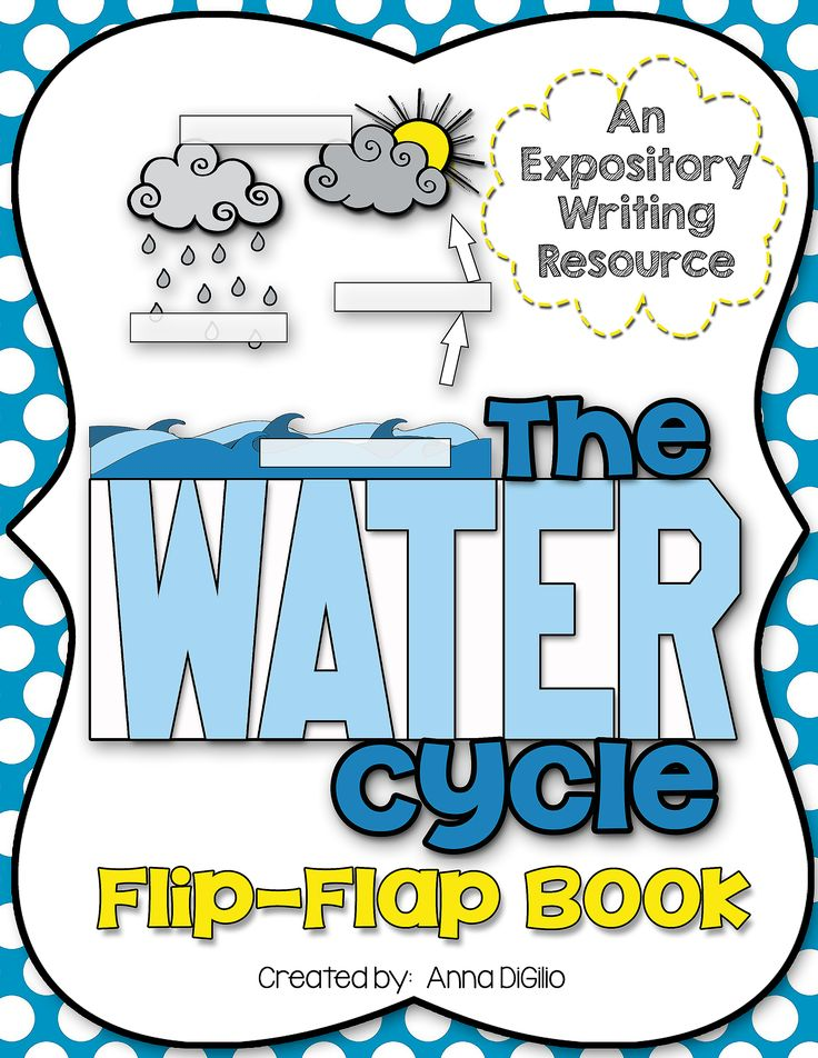 """Let your students have some F.U.N. as they """"Show What They Know"""" about the Water Cycle in this fresh and funky Flip Flap Book!$"""