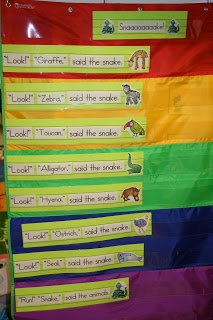 Zoo-Part 1Zoos Animal, Lee Kindergarten, Literacy Centers, Zoo Animal Crafts, Zoos Ideas, Animal Facts, Pocket Charts, Zoo Animals, Zoos Theme