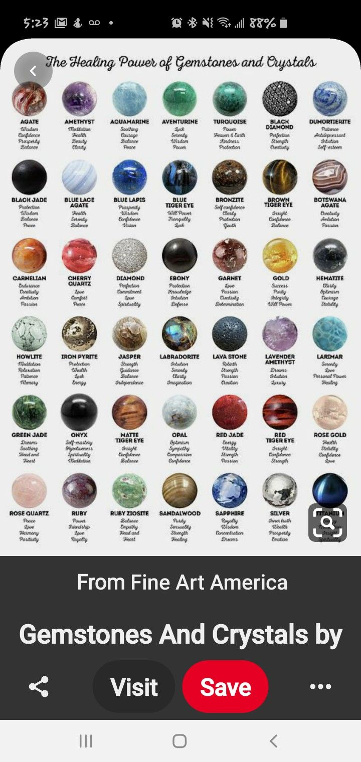Pin by Marie Butler on Birthstone colors chart   Birthstone colors ...