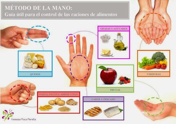 Ni dietas milagro, ni libros de autoayuda ni nutricionistas-gurús: algo tan sencillo como nuestras propias manos puede ser la mejor herram...