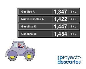 PROYECTO COMPETENCIAS. El precio de la gasolina. Ordenar números decimales. Redondear números decimales. Realizar operaciones básicas con números decimales.