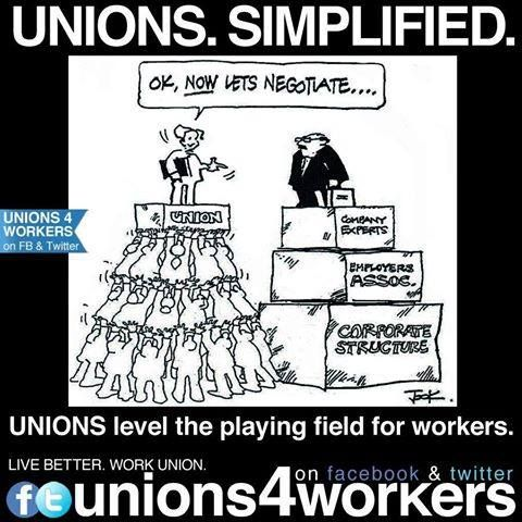 Workers unions suck