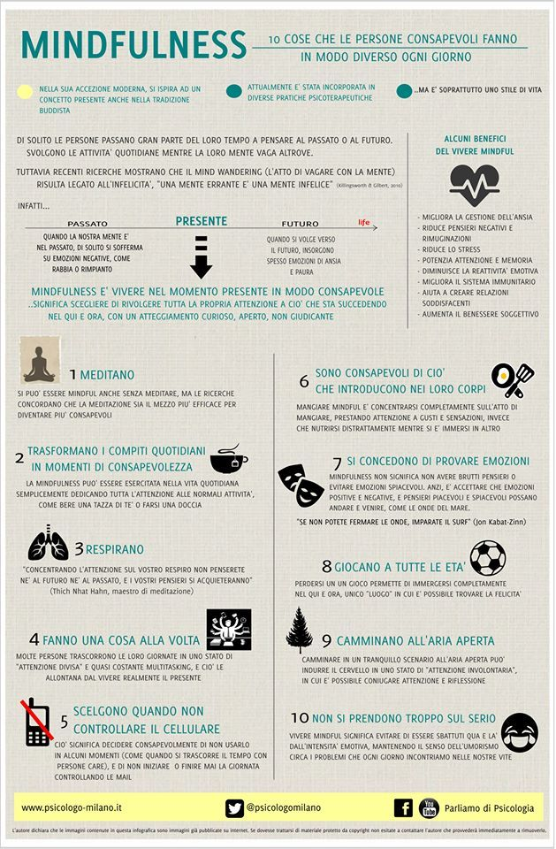 Mindfulness: le 10 cose che le persone consapevoli fanno in modo diverso ogni giorno.