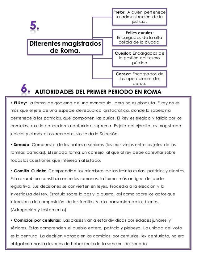 Derecho Romano Mapas Conceptuales Derecho Romano Libros De Derecho Apuntes De Derecho