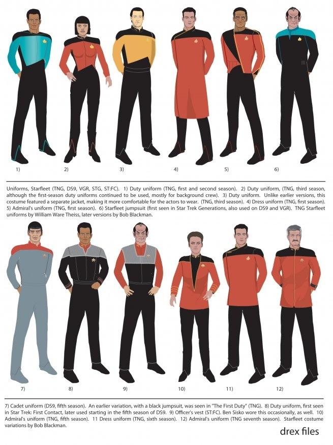 123 best Star Trek images on Pinterest | Star trek party, Star trek ...