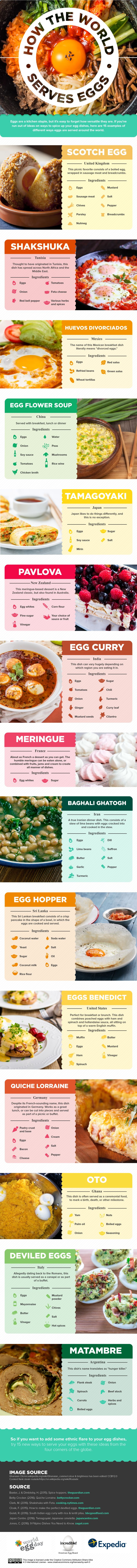 How The World Serves Eggs #Infographic #Eggs #Food
