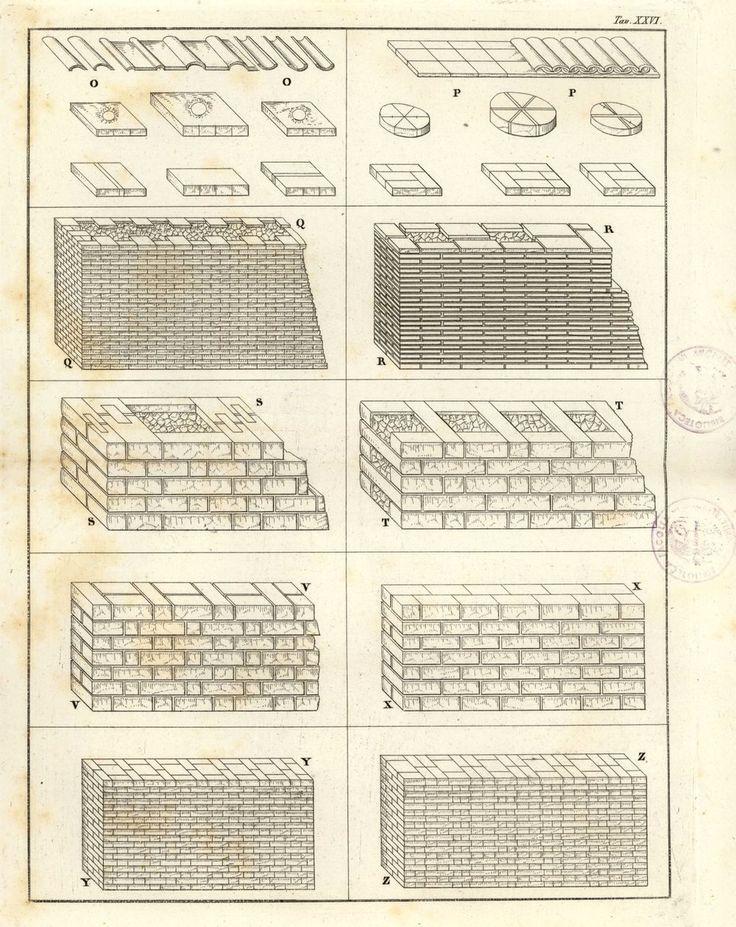 Tegole, coppi, mattoni, murature #architettura #costruzione #muro #forma #illustrazione
