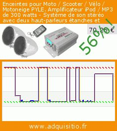 Enceintes pour Moto / Scooter / Vélo / Motoneige PYLE. Amplificateur iPod / MP3 de 300 watts - Système de son stéréo avec deux haut-parleurs étanches et radio FM, port USB et de carte SD. Se monte sur le guidon. (Appareils électroniques). Réduction de 56%! Prix actuel 70,26 €, l'ancien prix était de 158,29 €. http://www.adquisitio.fr/pyle/enceintes-moto-scooter