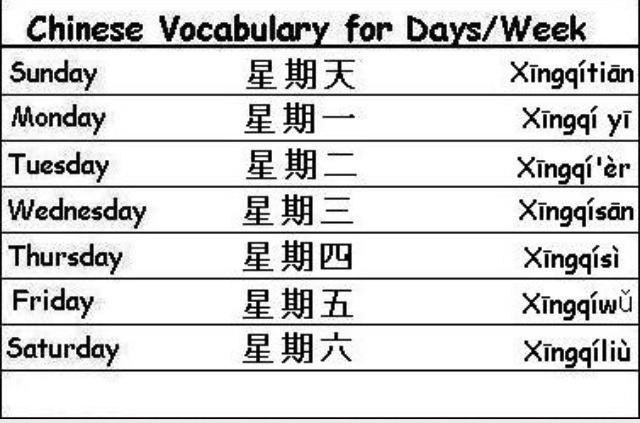 Chinese Vocabulary: Seasons & Times 5