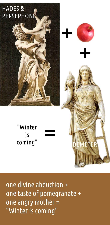 Persephone and Hades.  Greek mythology funny.