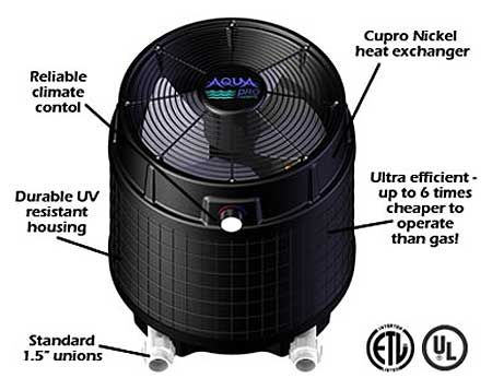 14 best images about solar heating on pinterest for Heat pump vs gas heaters for swimming pool reviews