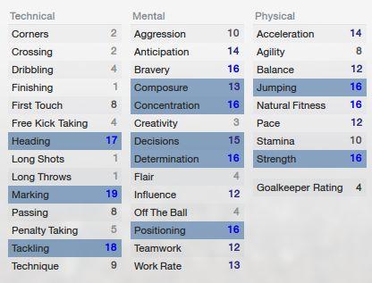 Danny Batth in FM 13 #Nottingham_Forest #fm_2013 #football_manager_2013 #Danny_Batth