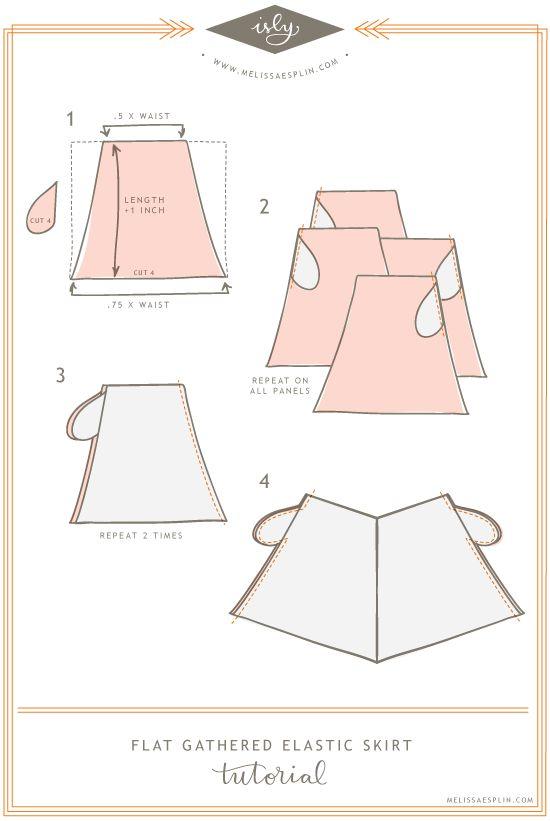 A cute, simple skirt tutorial