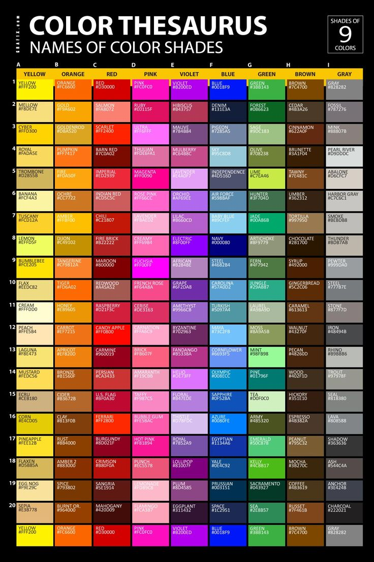 Names of the color shades poster. Get a copy at graf1x.com