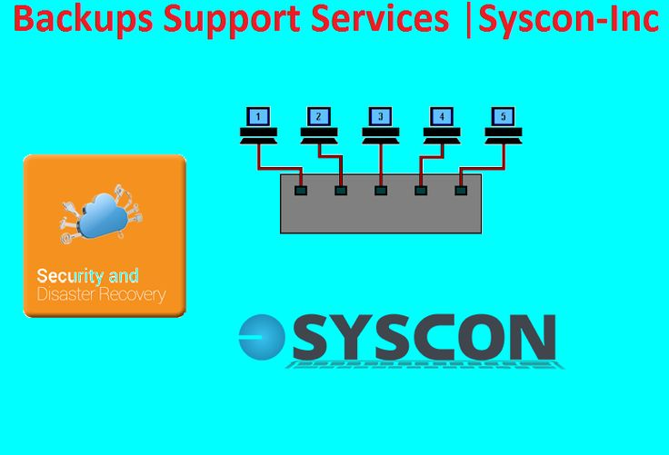Syscon-Inc provides you the best defenses for network security include monitoring for unusual or unhealthy activity; keeping anti-virus software up-to-date; updated firmware on switches and firewalls; ongoing education  regarding unknown email; and staying away from risky websites. Check out more details here: http://goo.gl/4iXbjB