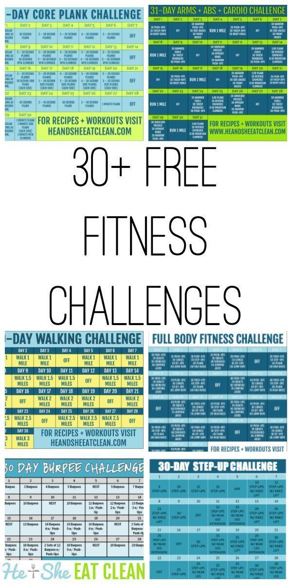 30 day fat burn toned abs & arms workout