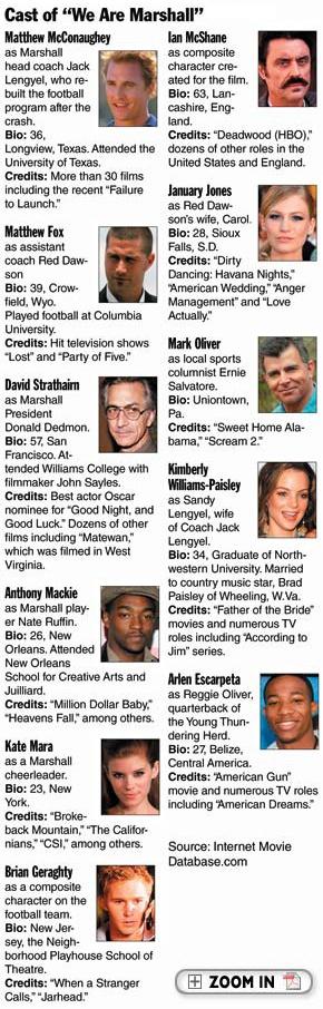 "The Herald-Dispatch.com - ""We are Marshall"" Movie"