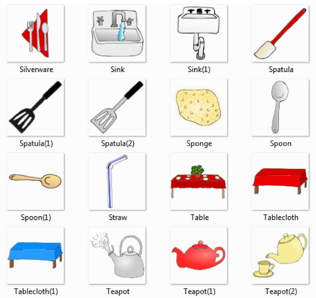 Kitchen Utensils Drawing With Names : BASIC ENGLISH II: U8:Parts of the house