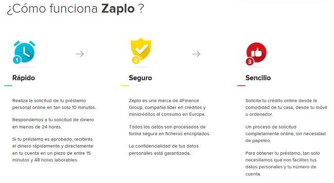 Préstamos Personales Accesibles En Zaplo - http://www.xera.com.es/prestamos-personales-accesibles-en-zaplo/