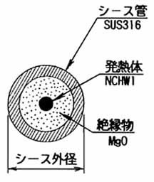 MC1型 断面図
