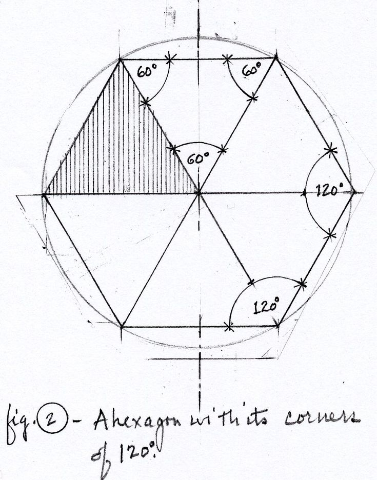 Berühmt Deko Ideen Hexagon Wabenmuster Modern Zeitgenössisch ...
