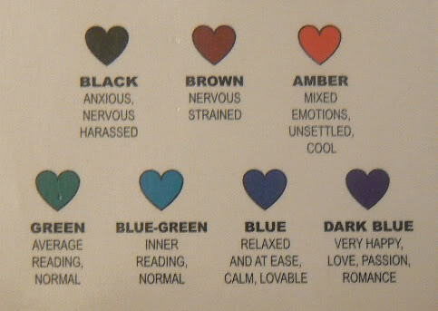 Mood Necklace Colors Meanings Mood Necklace Color