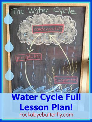 Water cycle lesson (with link to Teachers Pay Teacher store to get the printables)