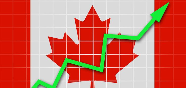 Canadian Stocks To Buy based on Genetic Algorithms: Returns up to 20.36% in 7 Days
