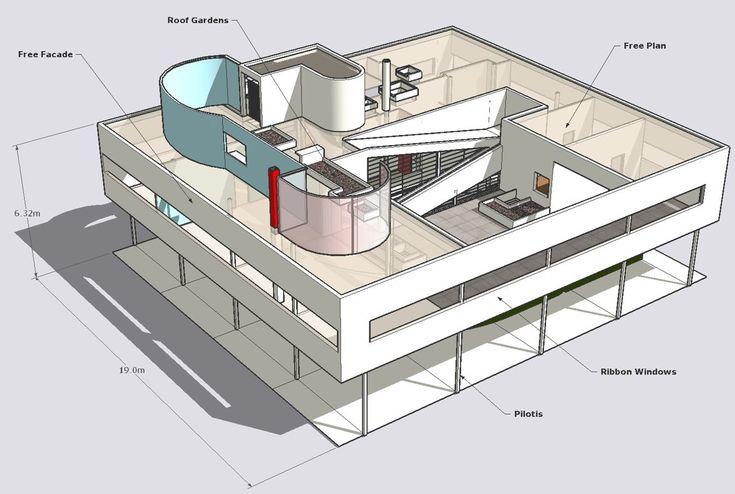 villa savoye drawings - Google Search                                                                                                                                                                                 Más