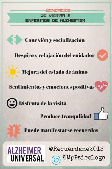 Infografía: Beneficios de visitar en el Alzheimer