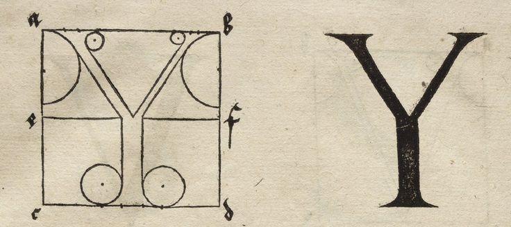 Albrecht Dürer - Underweysung der Messung. Y