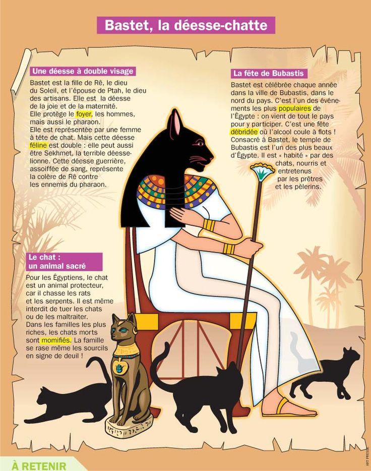 Fiche exposés : Bastet, la déesse-chatte