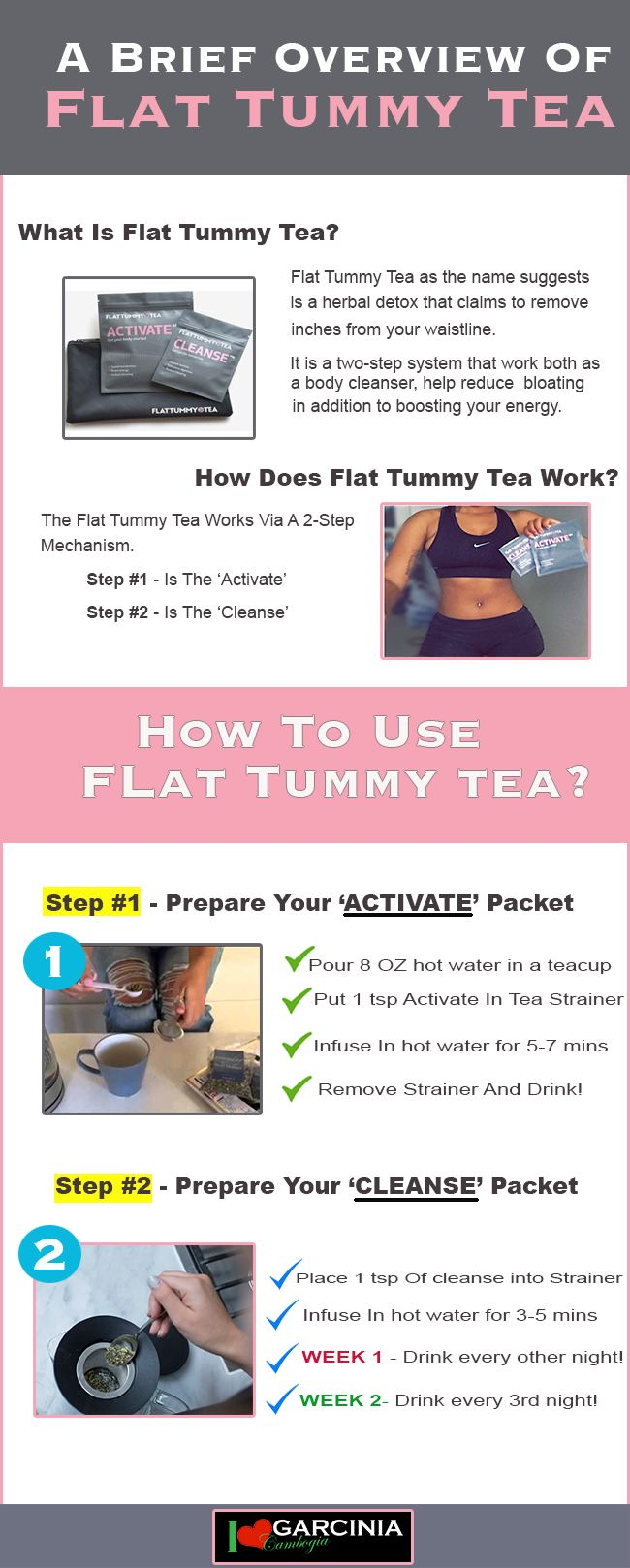 Does The Flat Tummy Tea Really Work? Well Here's How To Take It For Best Results And Read Our 100% Unbiased Review To Get The Full Scoop Of This Very Popular #teatox