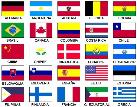 Banderas Del Mundo Con Sus Nombres World Country Flags Flag Coloring Pages Flag