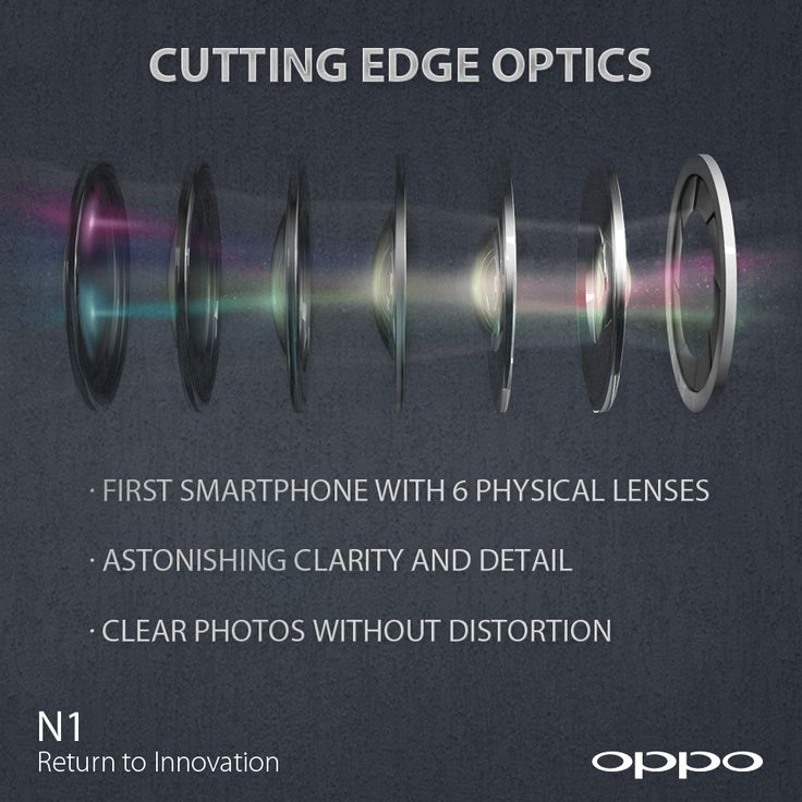 When you combine six physical lenses, a fully rotating platform and a smartphone crafted to precision around a piece of stainless steel you get the OPPO N1. #OPPON1