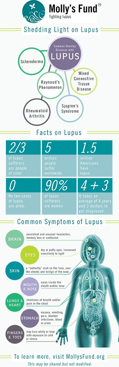 Learn about lupus, spread awareness and you can help bring the devastating disease of #lupus out of the shadows and into the light. Please share this important info-graphic. To learn more about lupus, please visit www.MollysFund.org