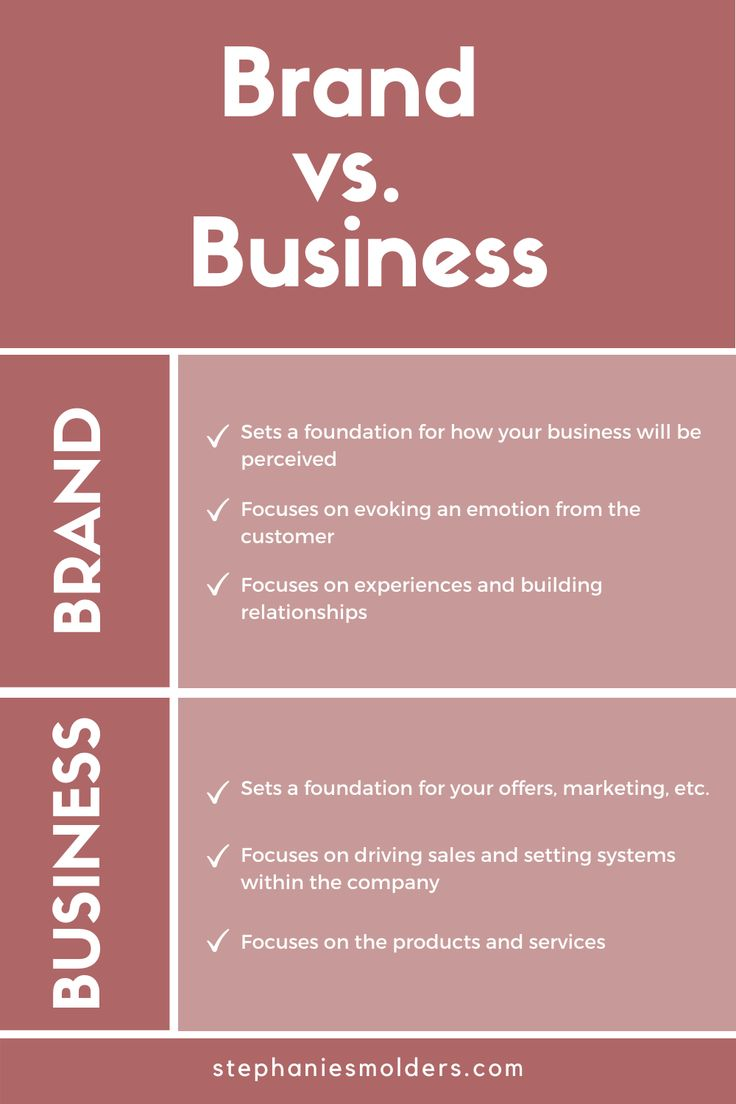 What's the difference between a brand and a business