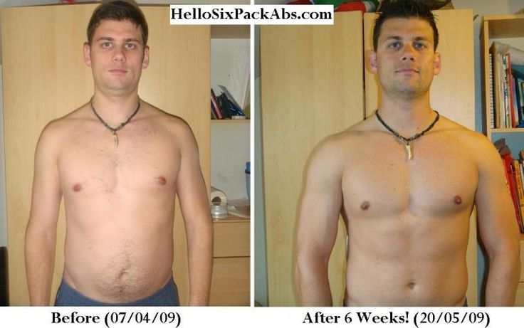 6 Pack ABS Before and After - Muscle Building For ...