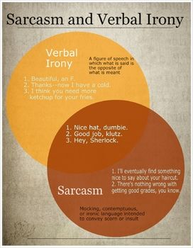 resource irony sarcasm paradox english reading